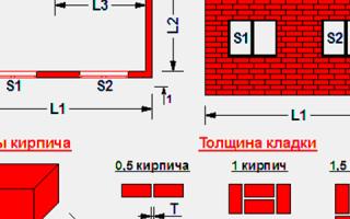 Как правильно определить объем кирпича в кладке