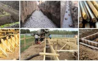 Основные этапы составления плана фундамента