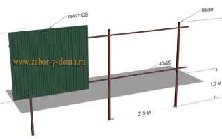 Забор для дачи цена с установкой
