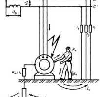 Как заземлить электрооборудование