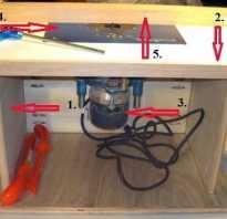 Как правильно сделать стол для ручного фрезера