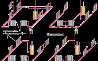 Особенности системы отопления частного дома