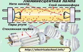 Какова конструкция пускорегулирующих аппаратов для ламп дрл