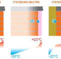 В чем заключается утепление плитного фундамента