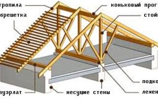 Особенности расчета стропильной системы