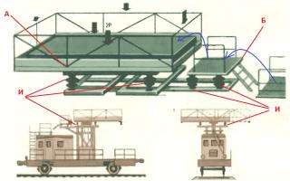Работа в электроустановках напряжением до 1000 в