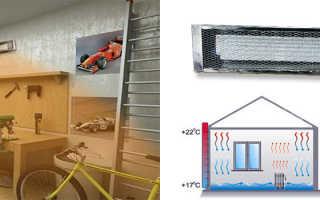 Преимущества инфракрасного обогрева гаража