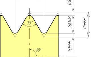 Резьба трубная цилиндрическая g (bspp)