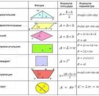Расчет площади в помещении трапециевидной формы