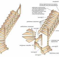Нюансы создания лестницы своими руками