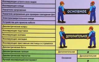 Каковы защитные меры в электроустановках