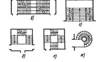 Особенности маршевых конструкций