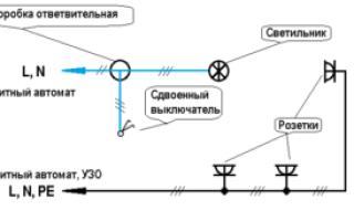 Обозначение розеток на схемах