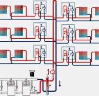 Схемы распределения тепла в помещении
