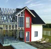 Особенности использования металлического профиля в жилищном строительстве
