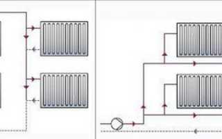 Сравнение с другими схемами разводки отопления