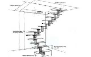 Как можно выполнить расчет лестницы
