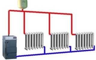 Правильный выбор уклона труб отопления