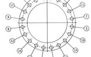 Ошибки допускаемые при монтаже поворотных дисковых затворов