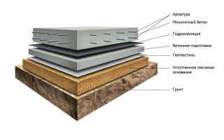Преимущества плитного фундамента