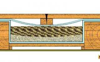 Звукоизоляция пола в доме с деревянными перекрытиями