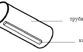Установка электрообогрева лучшая защита труб от холода