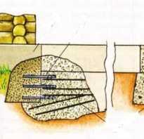 Как правильно устроить деформационные швы для фундаментов зданий