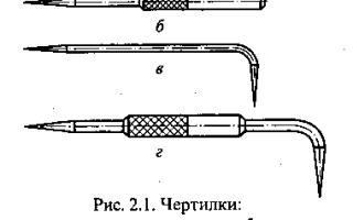 Используемые инструменты и материалы