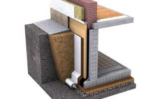 Теплоизоляционные материалы и способы утепления фундамента