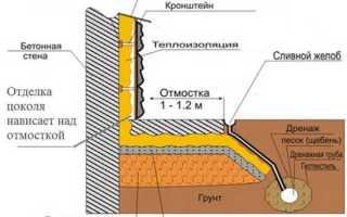Инструкция по облицовке цоколя натуральным камнем