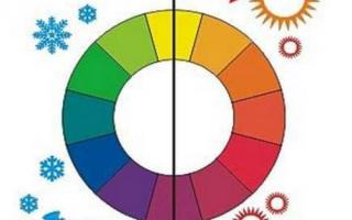 Классификация по цветовой гамме
